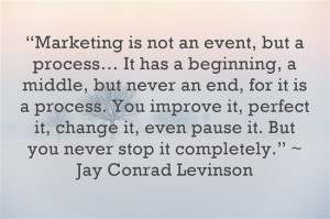 Marketing-is-not-an